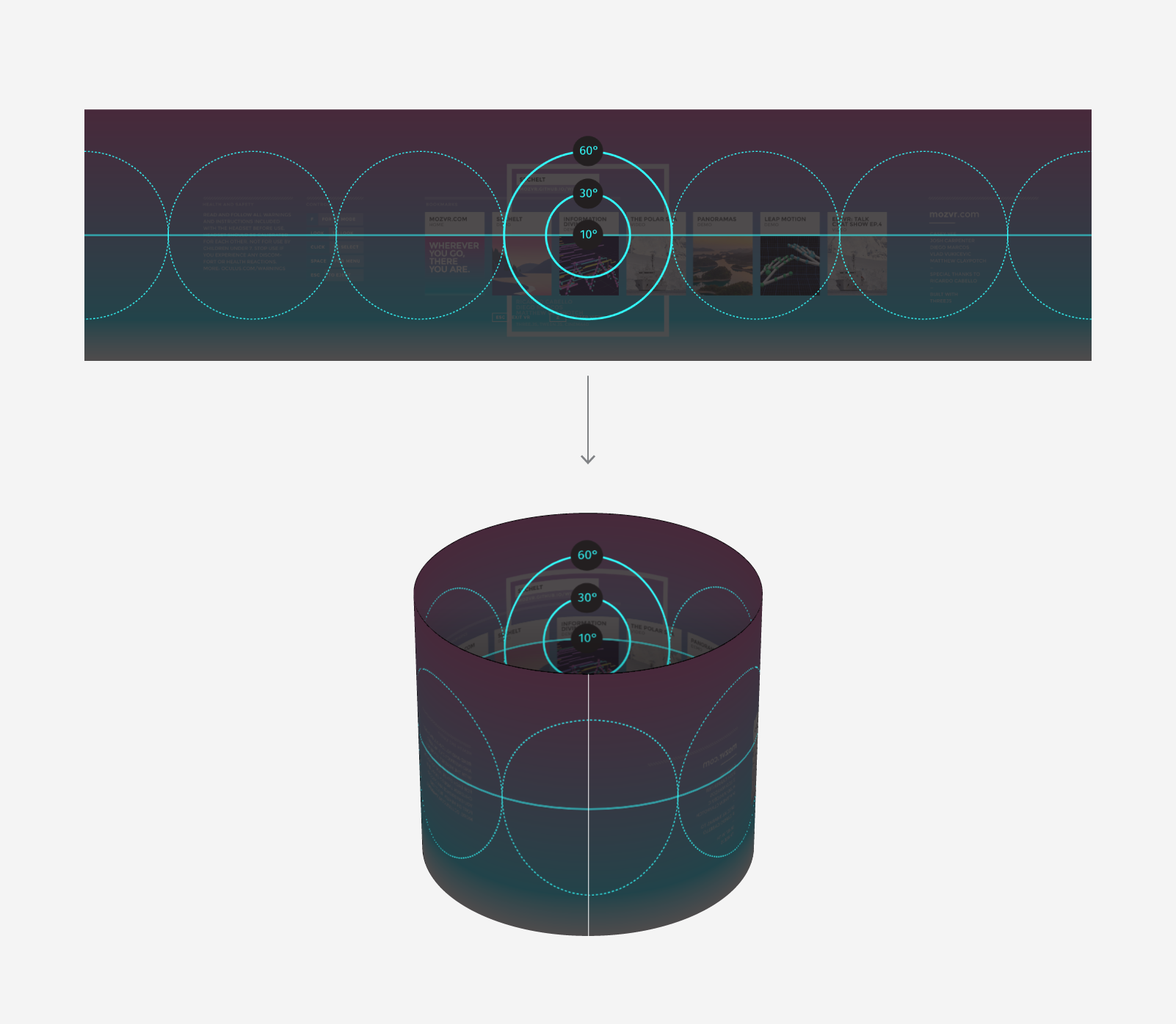 Mockup of a 360x90cm layout template with overlays for important field-of-view measurements.