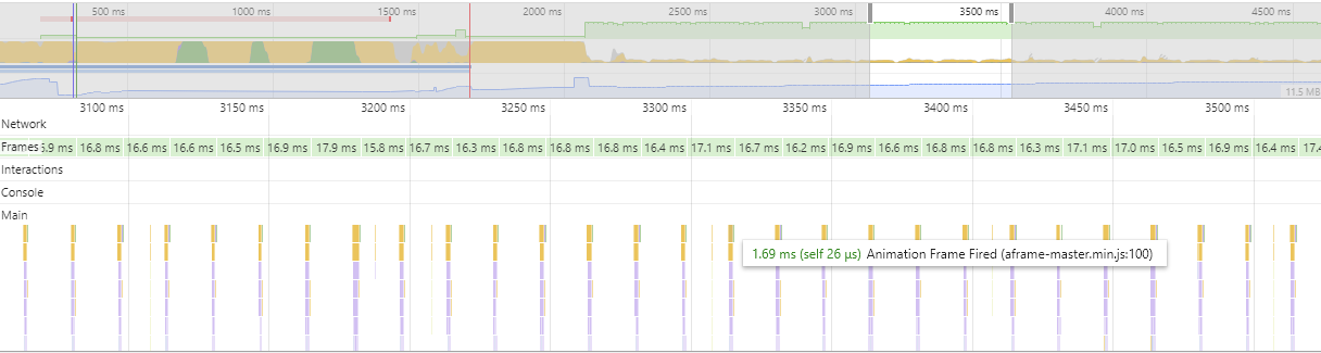 A-Painter performance optimizations